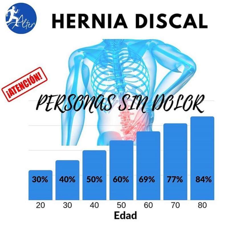 Imagen Dolor lumbar y hernia discal 2